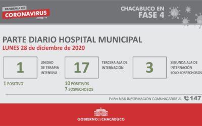 Coronavirus: Hospital Municipal, parte diario 28/12