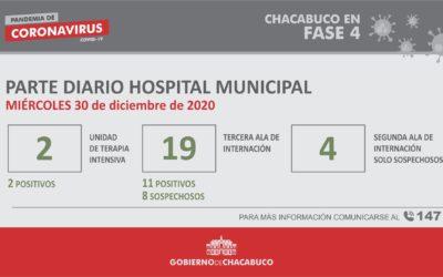 Coronavirus: Hospital Municipal, parte diario 30/12