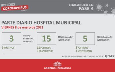 Coronavirus: Hospital Municipal, parte diario 8/01