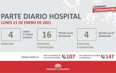 Coronavirus: Hospital Municipal, parte diario 11/01
