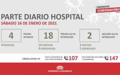 Coronavirus: Hospital Municipal, parte diario 16/01