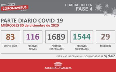 CORONAVIRUS: Parte diario del 30 de diciembre