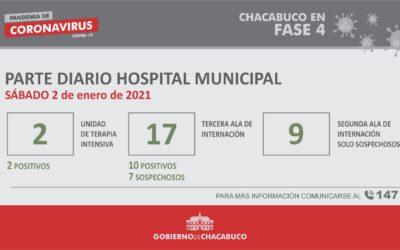 Coronavirus: Hospital Municipal, parte diario 2/01