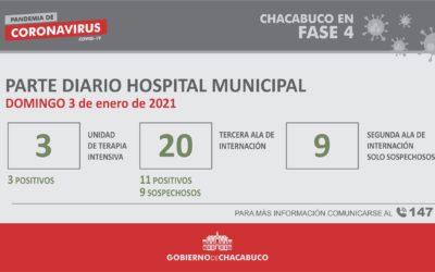 Coronavirus: Hospital Municipal, parte diario 3/01