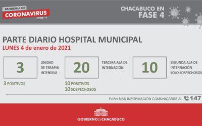 Coronavirus: Hospital Municipal, parte diario 4/01