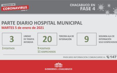 Coronavirus: Hospital Municipal, parte diario 5/01