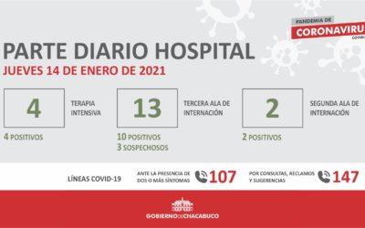 Coronavirus: Hospital Municipal, parte diario 14/01