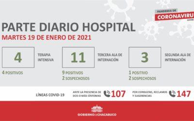 Coronavirus: Hospital Municipal, parte diario 19/01