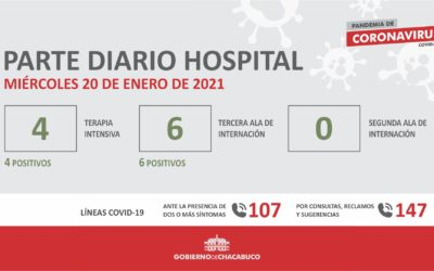 Coronavirus: Hospital Municipal, parte diario 20/01