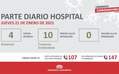 Coronavirus: Hospital Municipal, parte diario 21/01