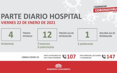Coronavirus: Hospital Municipal, parte diario 22/01