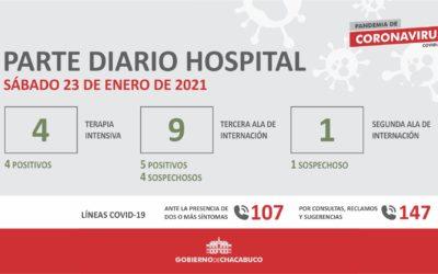 Coronavirus: Hospital Municipal, parte diario 23/01