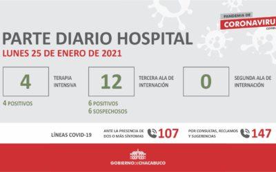 Coronavirus: Hospital Municipal, parte diario 25/01