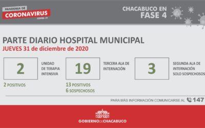 Coronavirus: Hospital Municipal, parte diario 31/12