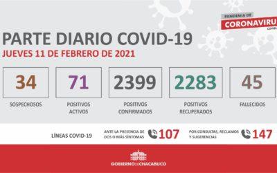 CORONAVIRUS: Parte diario del 11 de febrero