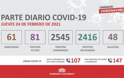 CORONAVIRUS: Parte diario 24 02 2021