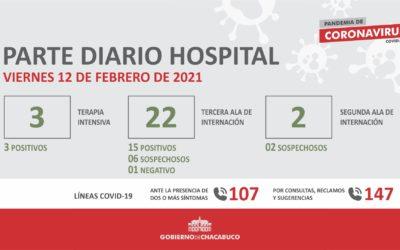 Coronavirus: Hospital Municipal, parte diario 12/2