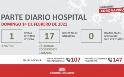 Coronavirus: Hospital Municipal, parte diario 14/2