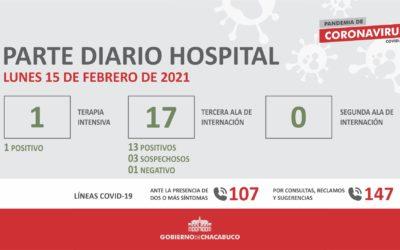 Coronavirus: Hospital Municipal, parte diario 15/2