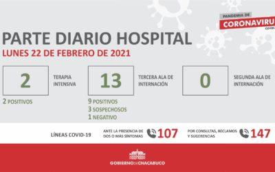 Coronavirus: Hospital Municipal, parte diario 22/2