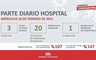 Coronavirus: Hospital Municipal, parte diario 24/2
