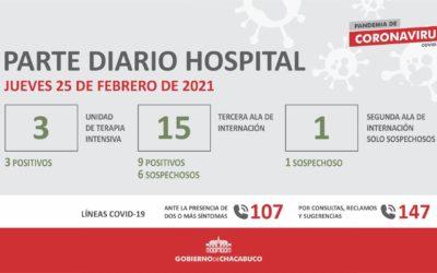 Coronavirus: Hospital Municipal, parte diario 25/2