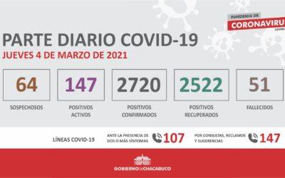 CORONAVIRUS: Parte diario 04 03 2021