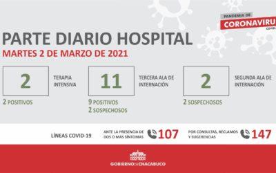 Coronavirus: Hospital Municipal, parte diario 2/3
