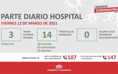 Coronavirus: Hospital Municipal, parte diario 12 03 2021