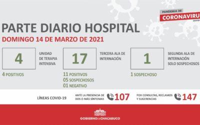Coronavirus: Hospital Municipal, parte diario 14 03 2021