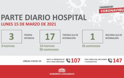 Hospital Municipal: Parte diario covid 15-03-2021