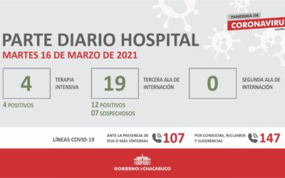 Hospital Municipal: Parte diario covid 16-03-2021