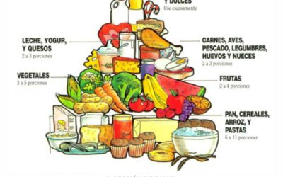 Diabetes: Alimentos que ayudan a tener un buen control metabólico