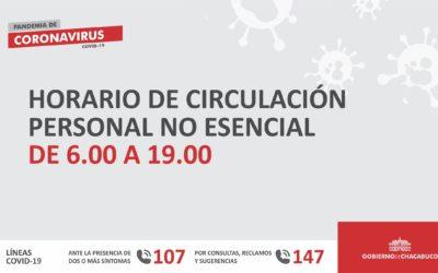Covid-19: Nuevas medidas de adecuación y análisis epidemiológico y estadístico para el partido de Chacabuco