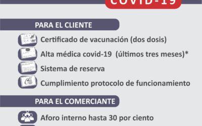 Protocolo Solidario Covid-19