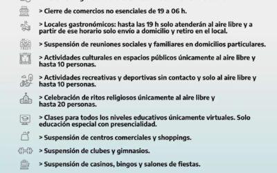 Chacabuco continúa en Fase 2: actividades según situación epidemiológica