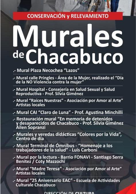Murales de Chacabuco: relevamiento y conservación